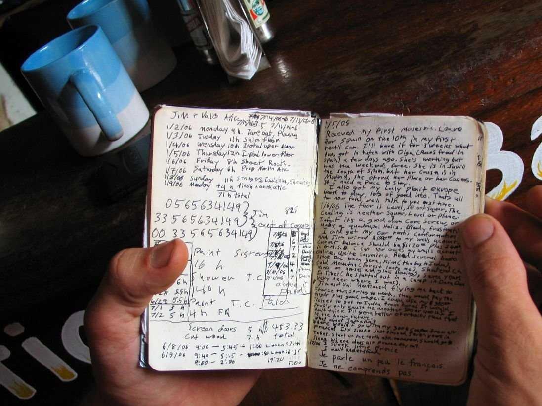 A papír teleírt, a gondolkodás tiszta. Forrás: Flickr képmegosztó,Kahunna